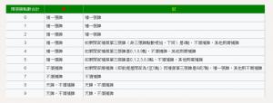 Read more about the article WM真人百家樂的歷史由來