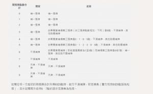 Read more about the article OG真人百家樂教學破解術(贏錢公式)遊戲教學
